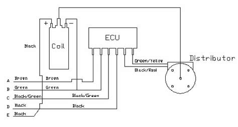electronic ignition the ford wiki