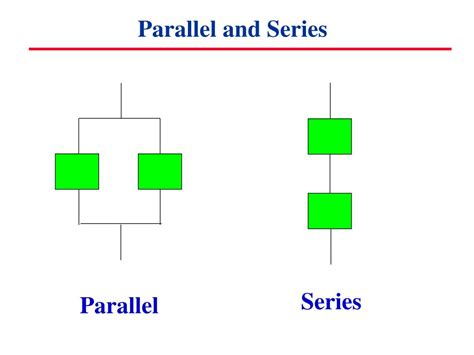 capacitor in parallel vs series ppt capacitors in circuits powerpoint presentation id 6906