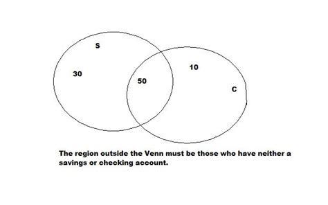 mutually exclusive venn diagram mutually exclusive