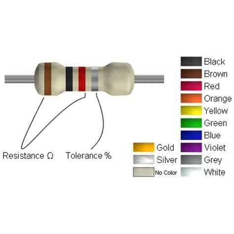 resistor de 33k resistor 33k cores 28 images non inductive resistor ebay resistor de 1 4w 1k 193 diversos