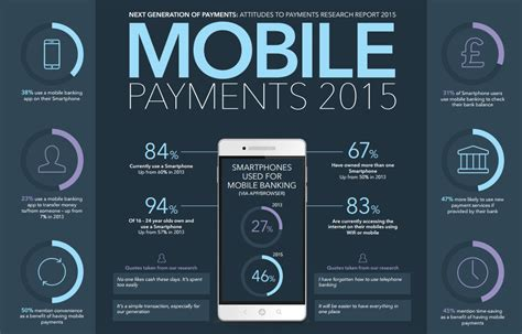 mobile payments banks hold key to mobile payment adoption payments cards