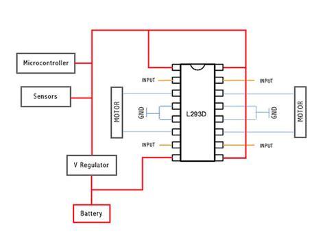 control  motors  ld tutorials robotshop