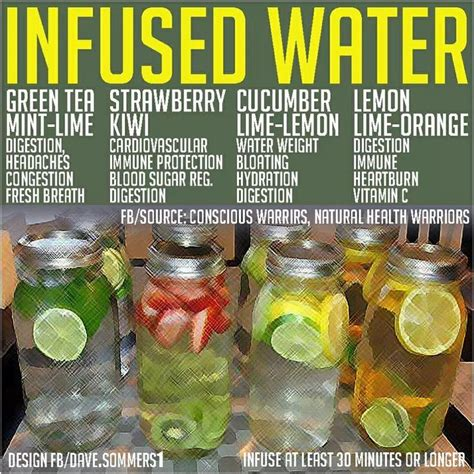 How To Make Flavored Detox Water by Flavored Waters Drinks