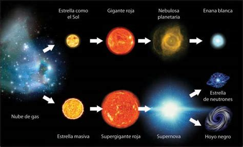 imagenes del universo y sus elementos el universo