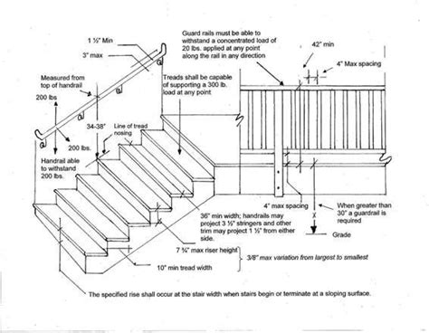 banister railing code best 25 handrail code ideas on pinterest rustic stairs