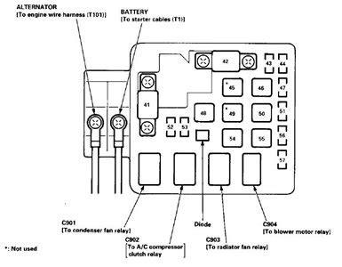 solved  interior dash  gauge cluster lights  fixya