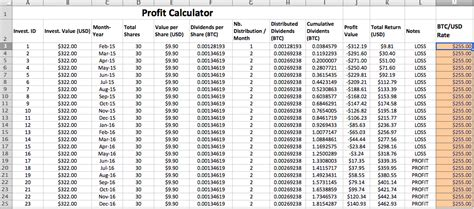 bitcoin profit calculator mining pools how do i make a profit buying cloud hashing