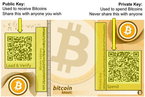 How To Make Bitcoin Paper Wallet - how to send bitcoins from a paper wallet 99 bitcoins