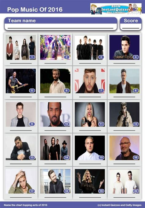quiz questions uk 2016 pop music of 2016 picture quiz name the chart topping