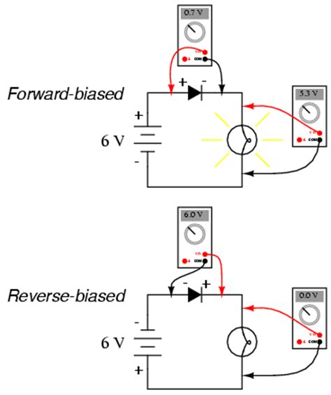 bias diode circuit diode bias circuit 28 images diode circuits pn junction diode and diode characteristics