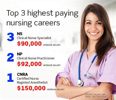Careers For Nurses With Mba by Pin By Fatima T On From Nursing School To Registered