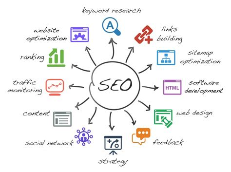 Search Optimization by Search Engine Optimization Seo Horizon Marketing