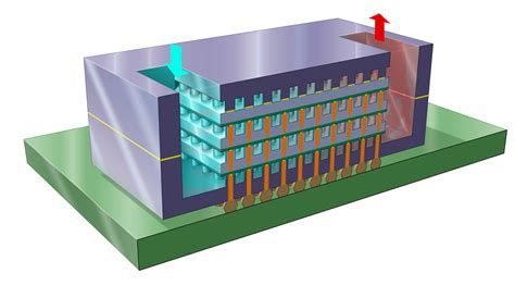 3d stacked integrated circuits ibm cooling microchips with water science buzz