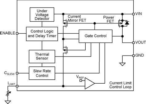 power distribution block diagram using a power distribution switch to drive leds ee times