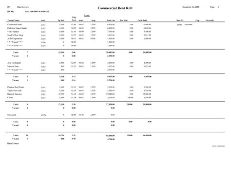 commercial rent roll template rent roll spreadsheet