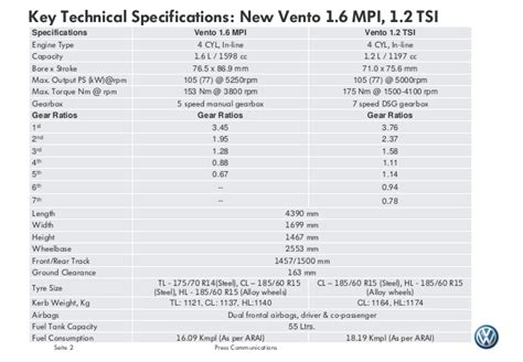 volkswagen vento specifications 2015 volkswagen vento specs