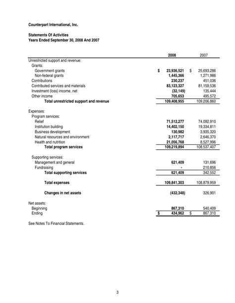 Financial Statement Template Farm Financial Statement Template