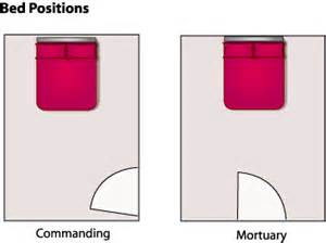 Feng Shui Bedroom Door Facing Bathroom Door by How To Create Feng Shui In Your Bedroom Home Delightful