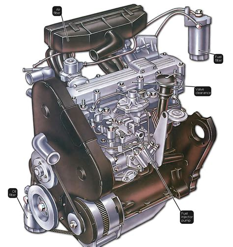 how cars work engines diesel fuel and brakes by howstuffworks com 9781625397935 nook book servicing a diesel engine how a car works