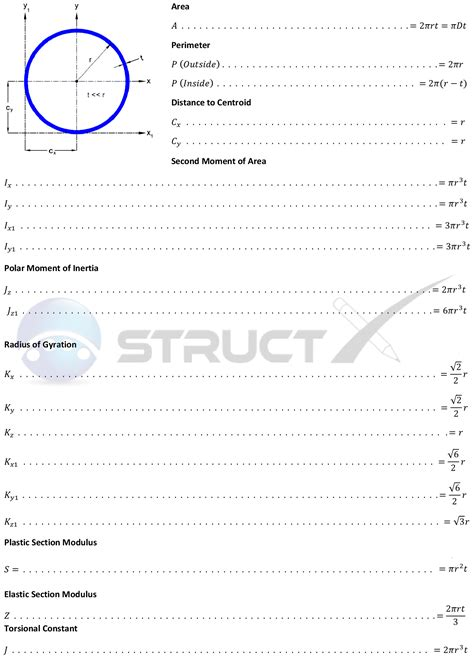 section modulus of weld thin walled circle geometric properties