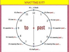 What Time Is It In What Time Is It