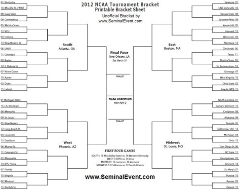 blank march madness bracket template 6 best images of printable blank ncaa tournament bracket