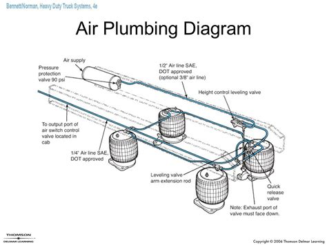 chapter 26 suspension systems ppt