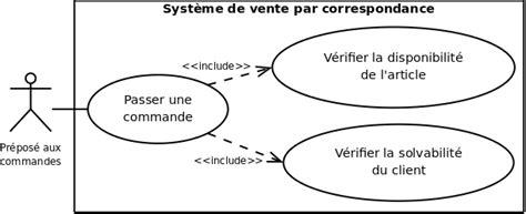 diagramme cas d utilisation extend uml 2 de l apprentissage la pratique