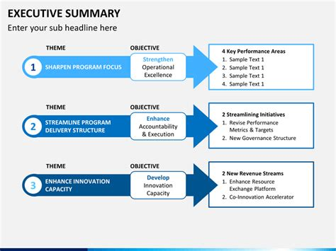 executive summary template powerpoint executive summary
