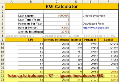 Lic Housing Finance Loan Emi Calculator 28 Images Lic Housing Finance Emi