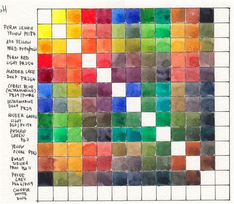 Color Or Colour by Review Van Gogh 12 Pan Watercolor Set Parka Blogs