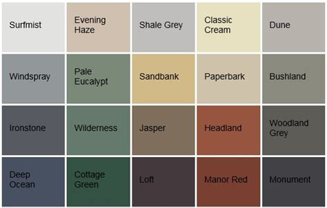 Cupola Roof Vent Gutter Color Chart