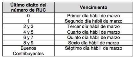 vencimiento de la daot 2016 asesor 237 a contable y tributaria g m daot 2015