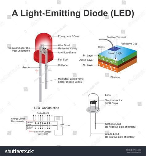 light emission diode light emitting diode led two lead stock vector 474263503