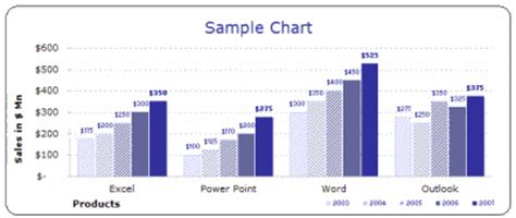 free excel chart templates make your bar pie charts