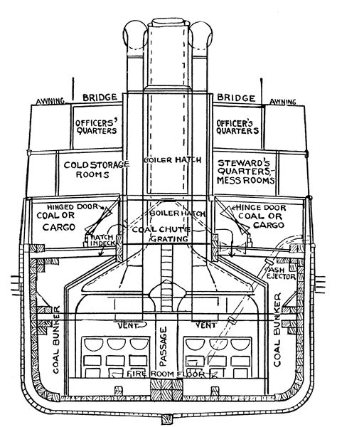 Ship Engine Room Layout Design by Plans Build Where To Get Wooden Boats Plan Rooms
