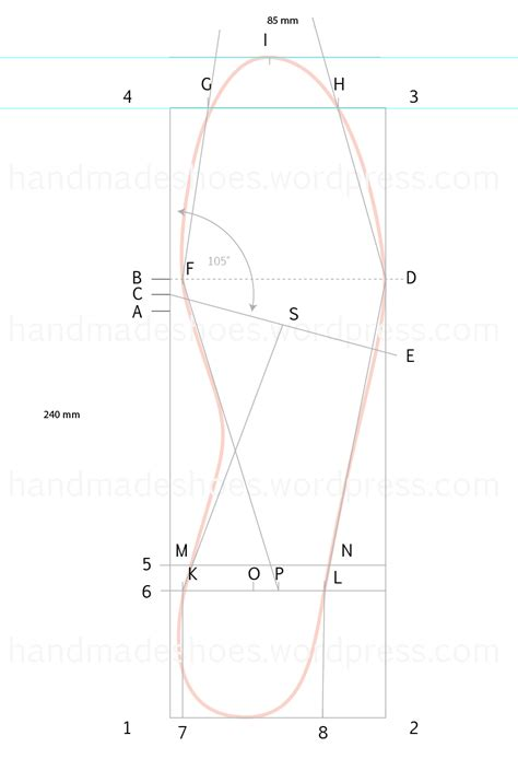 shape pattern maker insole shape construction with the geometric method