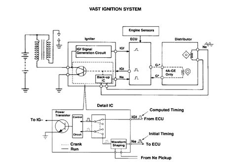 integrated circuit ignition system integrated circuit ignition system 28 images pulse generator ignition system quality pulse