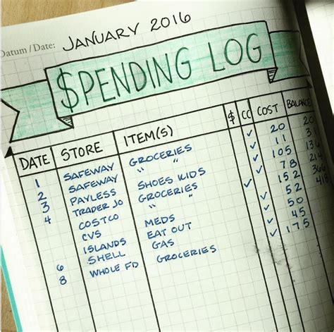 printable spending journal use a bullet journal to master your budget credit org