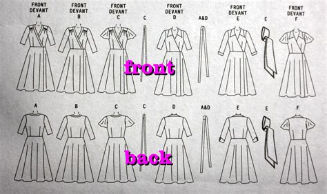 pattern in sketch 3 choosing easy sewing patterns for beginner sewing success
