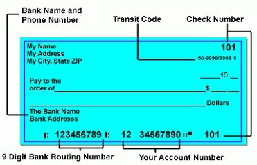 Background Check Locations Checks Account Number And Routing Number Location Donttouchthespikes