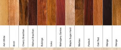 timber floor types styles species floor services