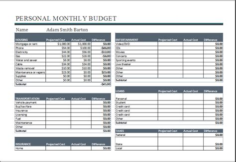 how to create a budget spreadsheet 15 steps with pictures