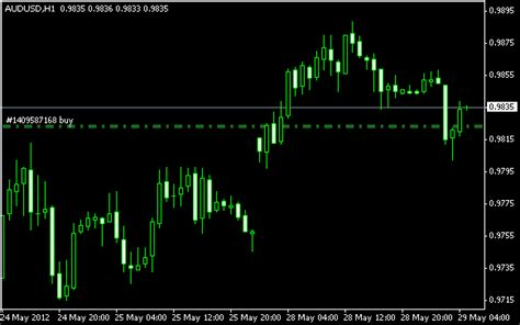jual tutorial forex jual robot forex indonesia 171 4 beste bin 230 re alternativer i