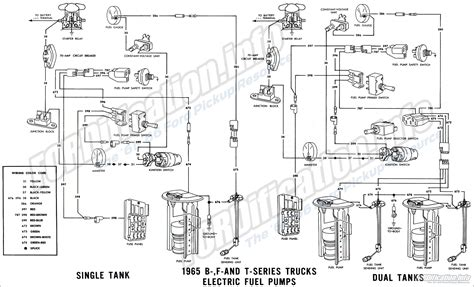 f100 yamaha fuel management wiring diagram wiring
