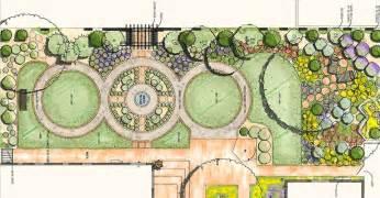 Garden Design Drawing Landscape Design Drawings Pdf