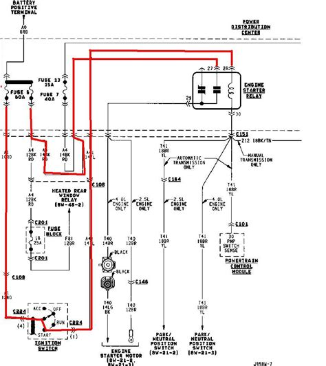 1995 jeep wrangler wiring diagram 1995 free engine image