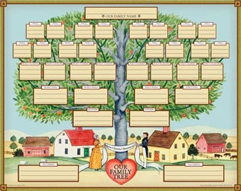 ancestor tree template family tree template family tree template