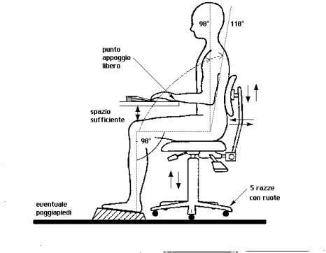 posizione corretta sedia il mito della postura corretta ergonomista it