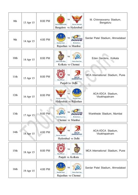 ipl 2015 schedule all match fixtures and complete time table of ipl 8 2016 ipl match schedule calendar template 2016
